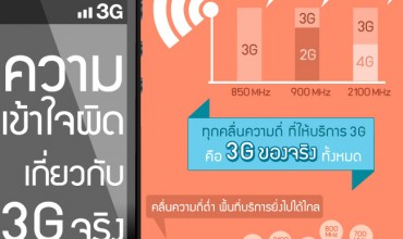 infographic 3G