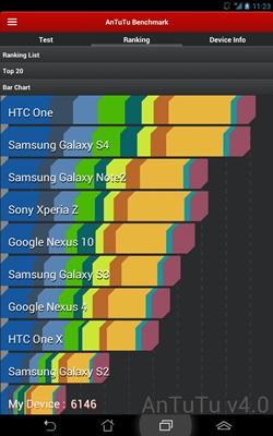 Screenshot-ASUS-FonePad (1)