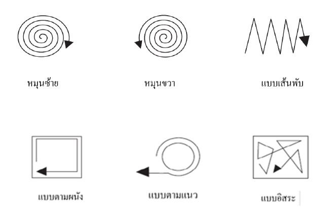 MisterRobot - Saturn - Icon