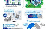 [PR] Linksys เผยผลการสำรวจในประเทศไทย ผู้ใช้อินเทอร์เน็ตกว่า 52% ใช้งานอินเตอร์เน็ตที่บ้านกว่า 5 ชั่วโมงต่อวัน