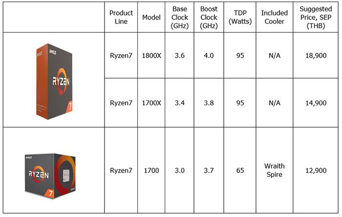 Ryzen-CPU-resized-1