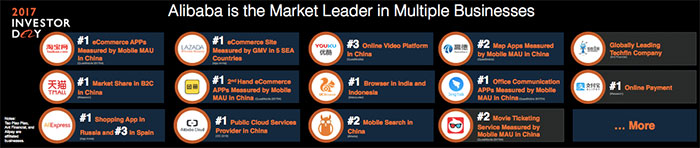 Alibaba-is-the-market-leader-in-multiple-businesses